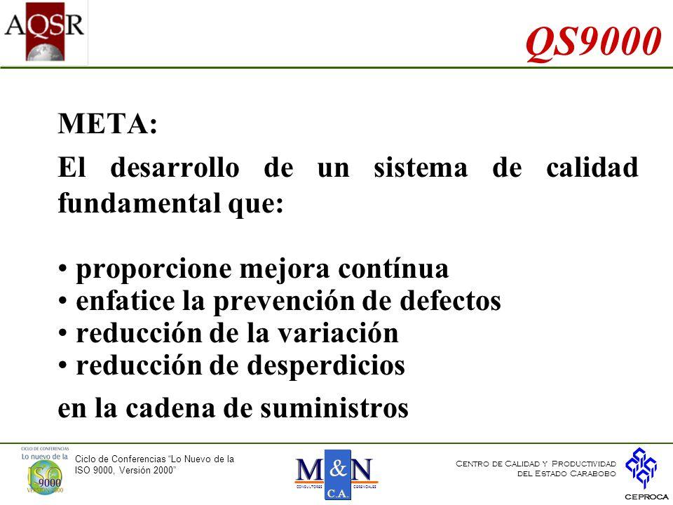 QS9000 META: El desarrollo de un sistema de calidad fundamental que: