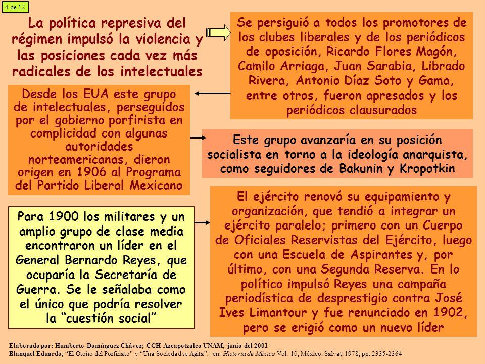 4 de 12 La política represiva del régimen impulsó la violencia y las posiciones cada vez más radicales de los intelectuales.
