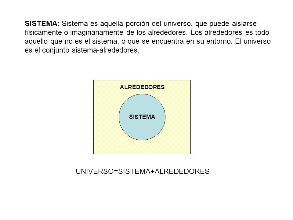 UNIVERSO=SISTEMA+ALREDEDORES