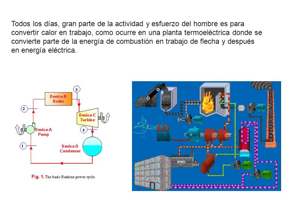 Todos los días, gran parte de la actividad y esfuerzo del hombre es para convertir calor en trabajo, como ocurre en una planta termoeléctrica donde se convierte parte de la energía de combustión en trabajo de flecha y después en energía eléctrica.