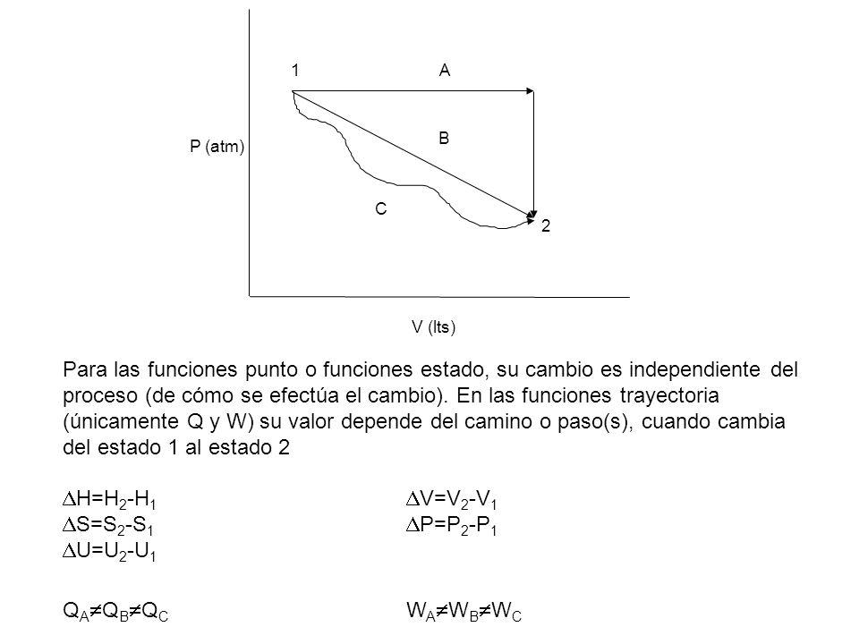 A B. C. 2. P (atm) V (lts) 1.