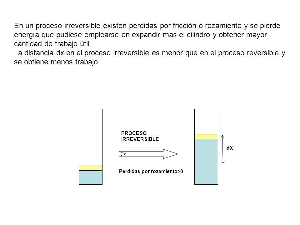 En un proceso irreversible existen perdidas por fricción o rozamiento y se pierde energía que pudiese emplearse en expandir mas el cilindro y obtener mayor cantidad de trabajo útil.