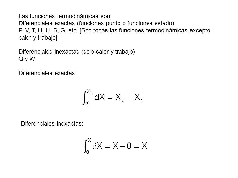 Las funciones termodinámicas son:
