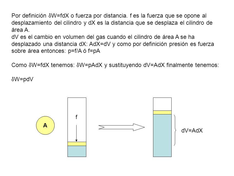 Por definición W=fdX o fuerza por distancia