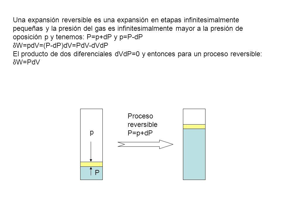 Una expansión reversible es una expansión en etapas infinitesimalmente pequeñas y la presión del gas es infinitesimalmente mayor a la presión de oposición p y tenemos: P=p+dP y p=P-dP