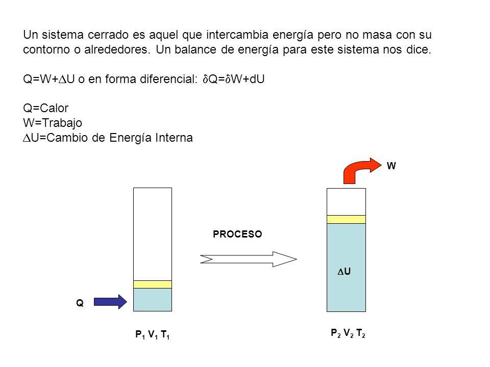 Q=W+U o en forma diferencial: Q=W+dU Q=Calor W=Trabajo