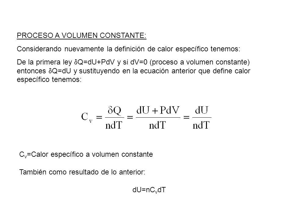 PROCESO A VOLUMEN CONSTANTE: