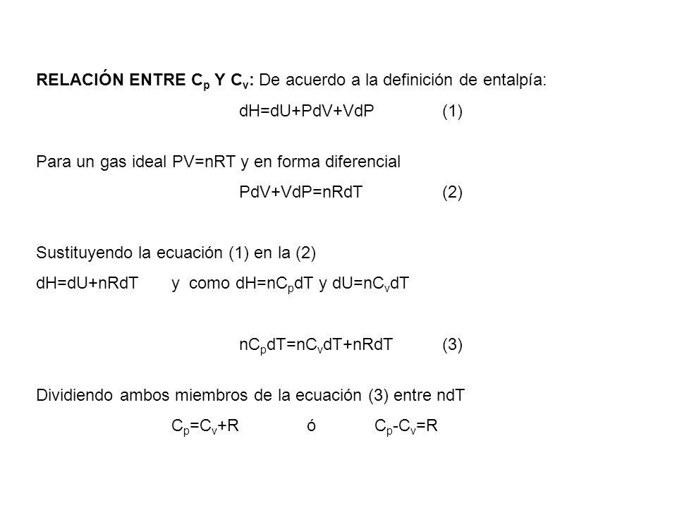 RELACIÓN ENTRE Cp Y Cv: De acuerdo a la definición de entalpía:
