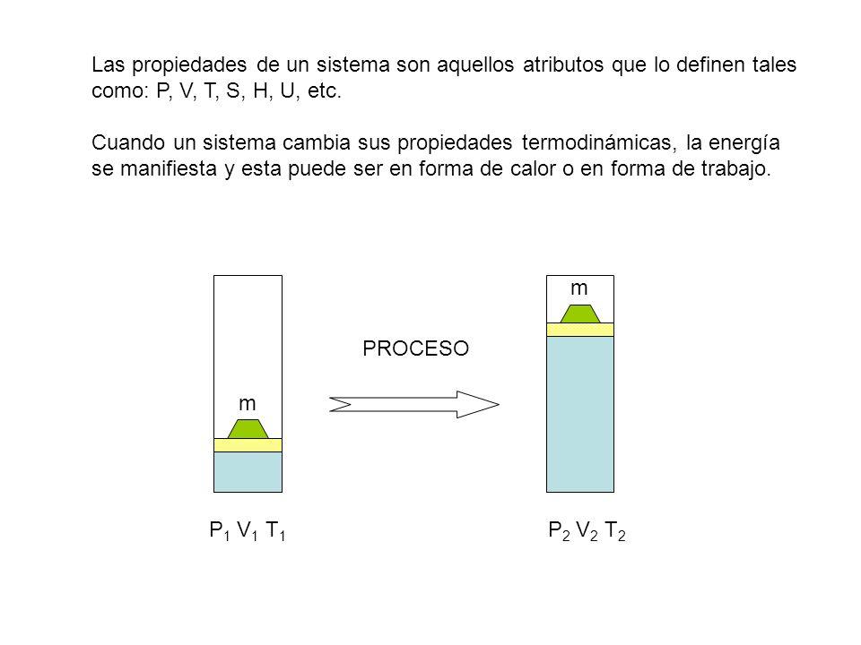 Las propiedades de un sistema son aquellos atributos que lo definen tales como: P, V, T, S, H, U, etc.
