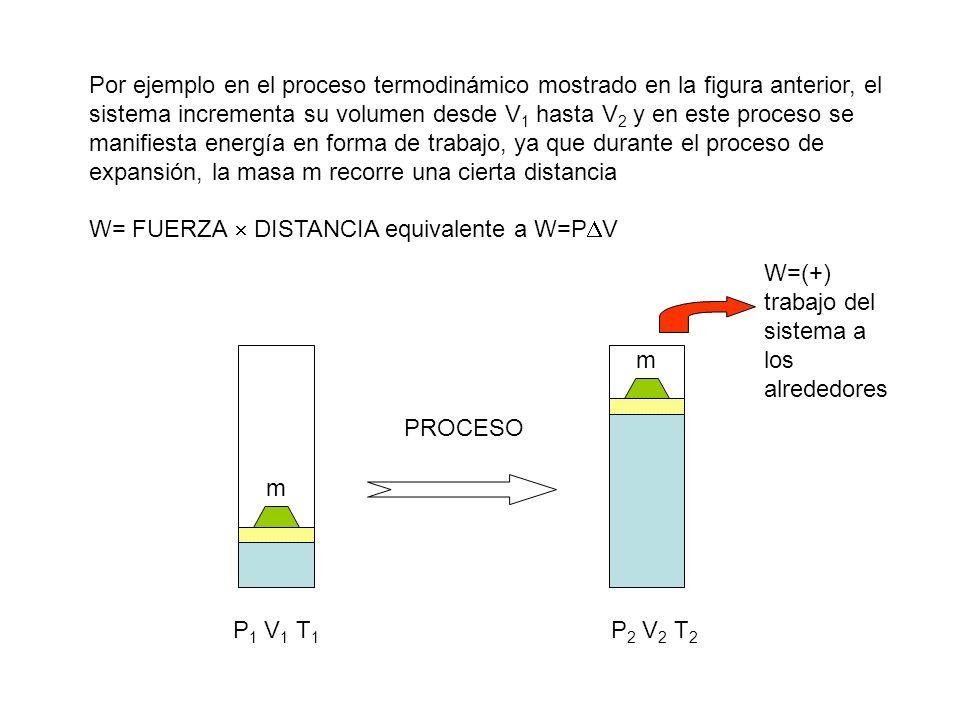 Por ejemplo en el proceso termodinámico mostrado en la figura anterior, el sistema incrementa su volumen desde V1 hasta V2 y en este proceso se manifiesta energía en forma de trabajo, ya que durante el proceso de expansión, la masa m recorre una cierta distancia