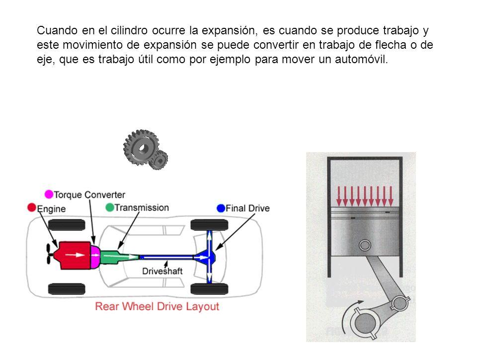 Cuando en el cilindro ocurre la expansión, es cuando se produce trabajo y este movimiento de expansión se puede convertir en trabajo de flecha o de eje, que es trabajo útil como por ejemplo para mover un automóvil.