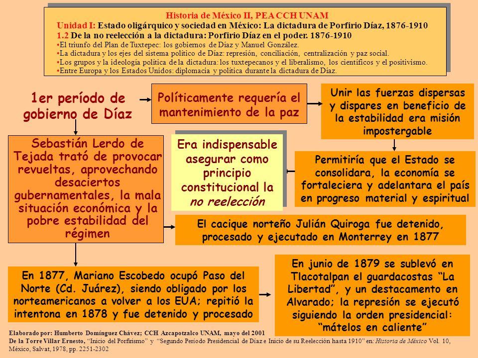 1er período de gobierno de Díaz