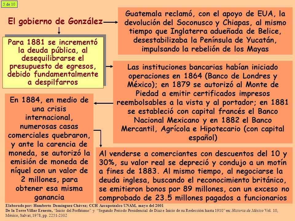 El gobierno de González