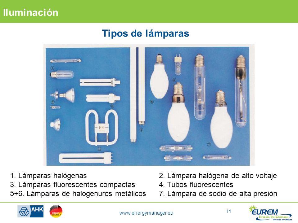 Bombillas halogenas tipos envo libre wa u otoscopio - Tipos de casquillos ...