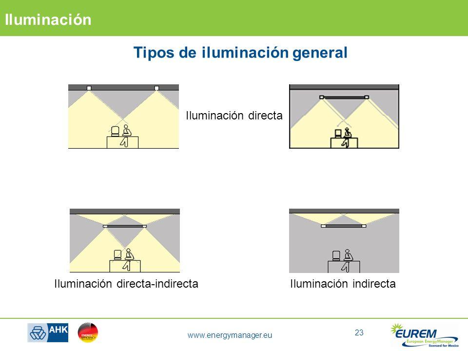Iluminaci n m dulo iluminaci n ppt descargar - Tipos de iluminacion ...