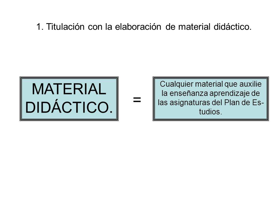 1. Titulación con la elaboración de material didáctico.