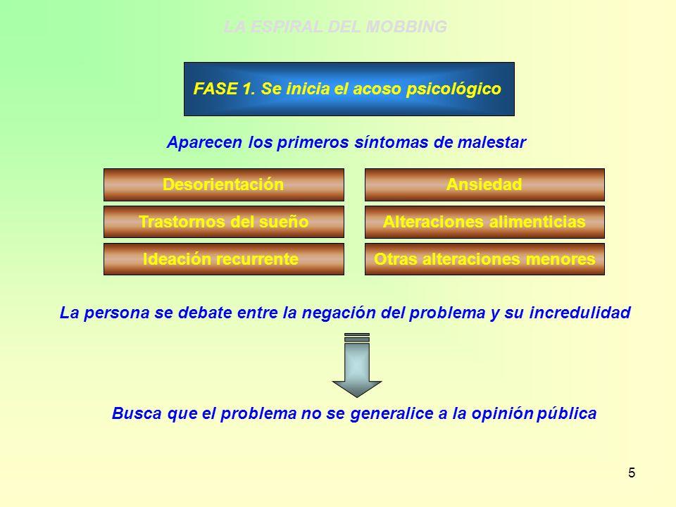 FASE 1. Se inicia el acoso psicológico