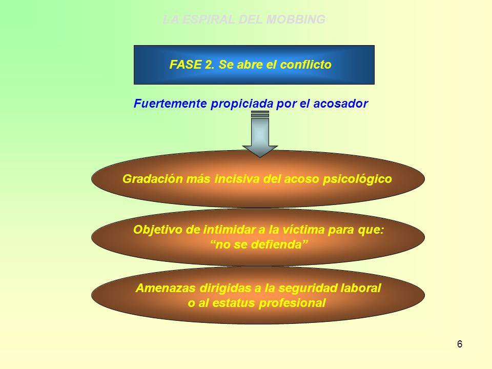 FASE 2. Se abre el conflicto