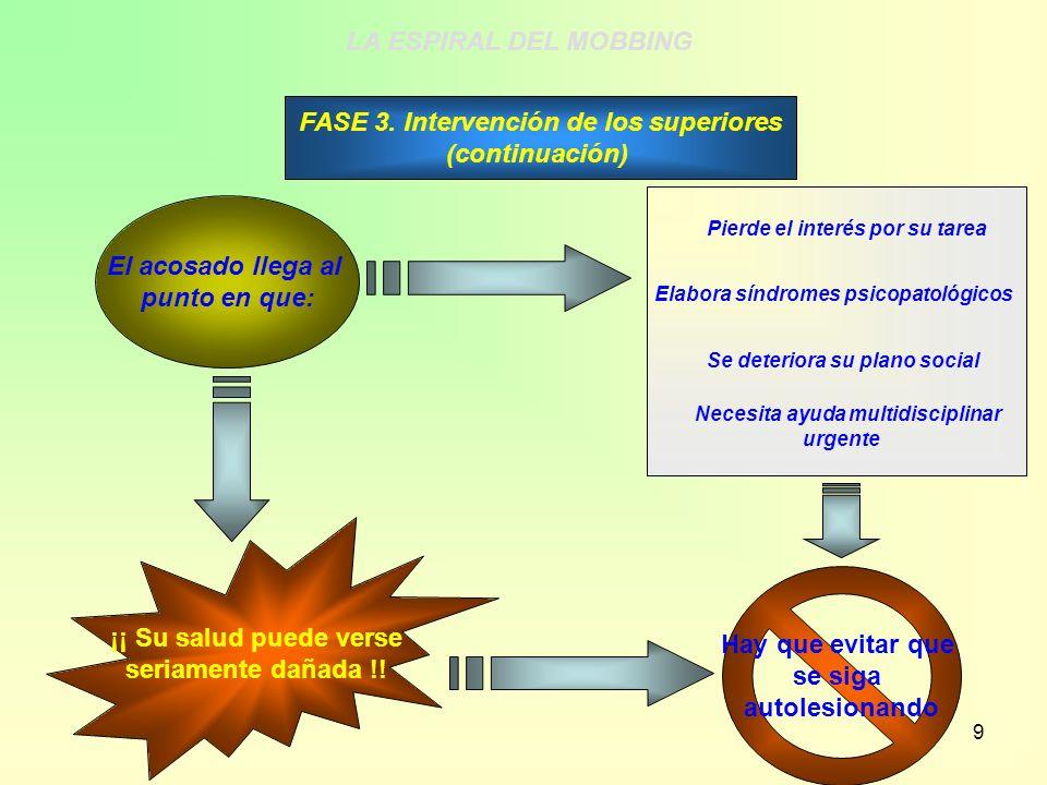 FASE 3. Intervención de los superiores (continuación)