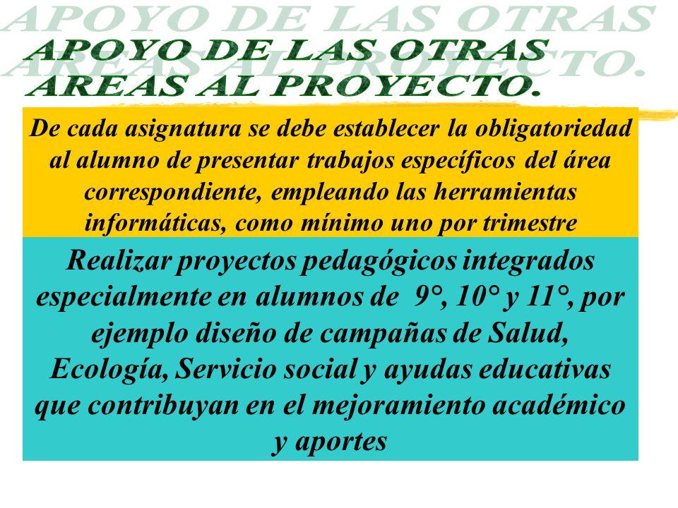APOYO DE LAS OTRAS AREAS AL PROYECTO.