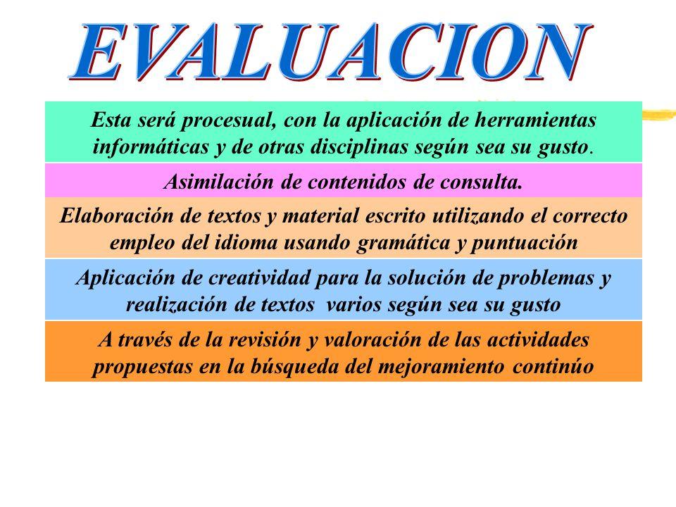 Asimilación de contenidos de consulta.