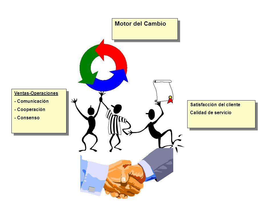 Motor del Cambio Ventas-Operaciones - Comunicación - Cooperación