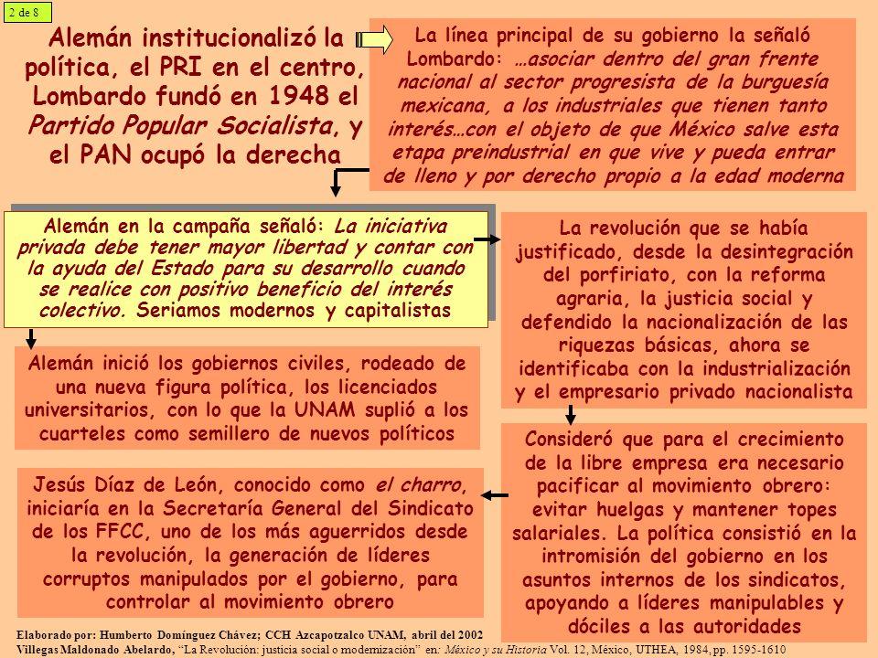 2 de 8 Alemán institucionalizó la política, el PRI en el centro, Lombardo fundó en 1948 el Partido Popular Socialista, y el PAN ocupó la derecha.