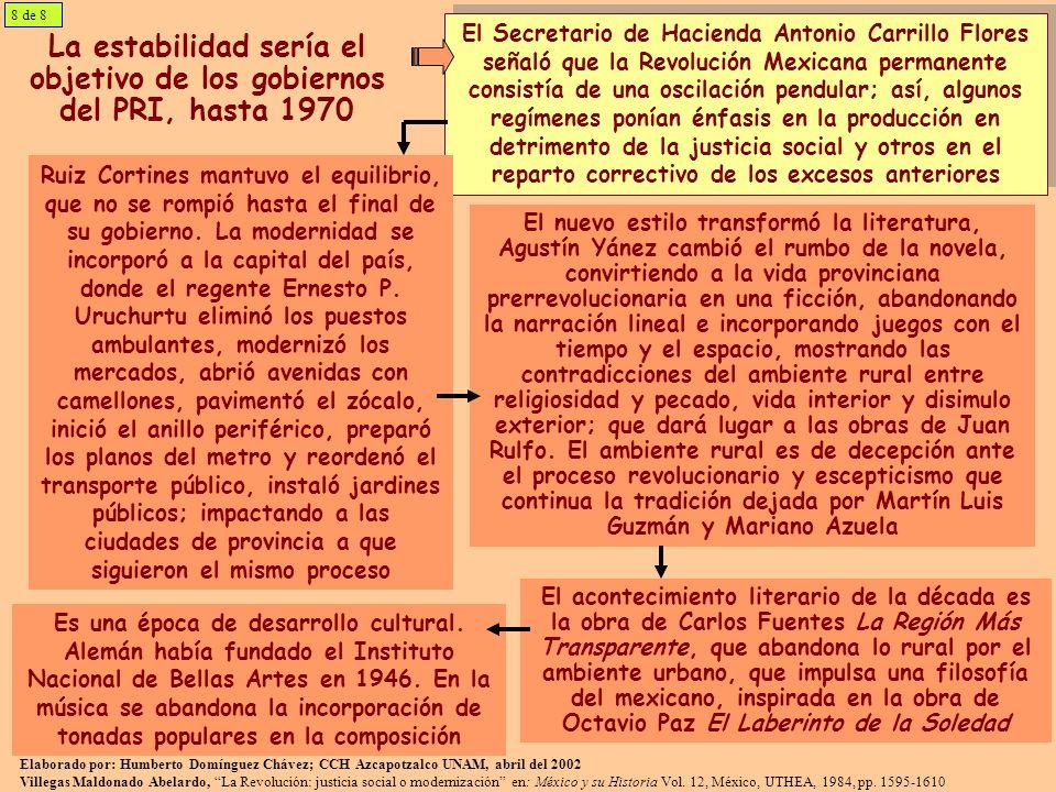 La estabilidad sería el objetivo de los gobiernos del PRI, hasta 1970