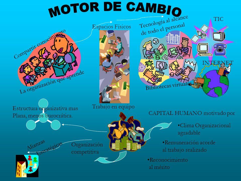 MOTOR DE CAMBIO Tecnología al alcance TIC de todo el personal
