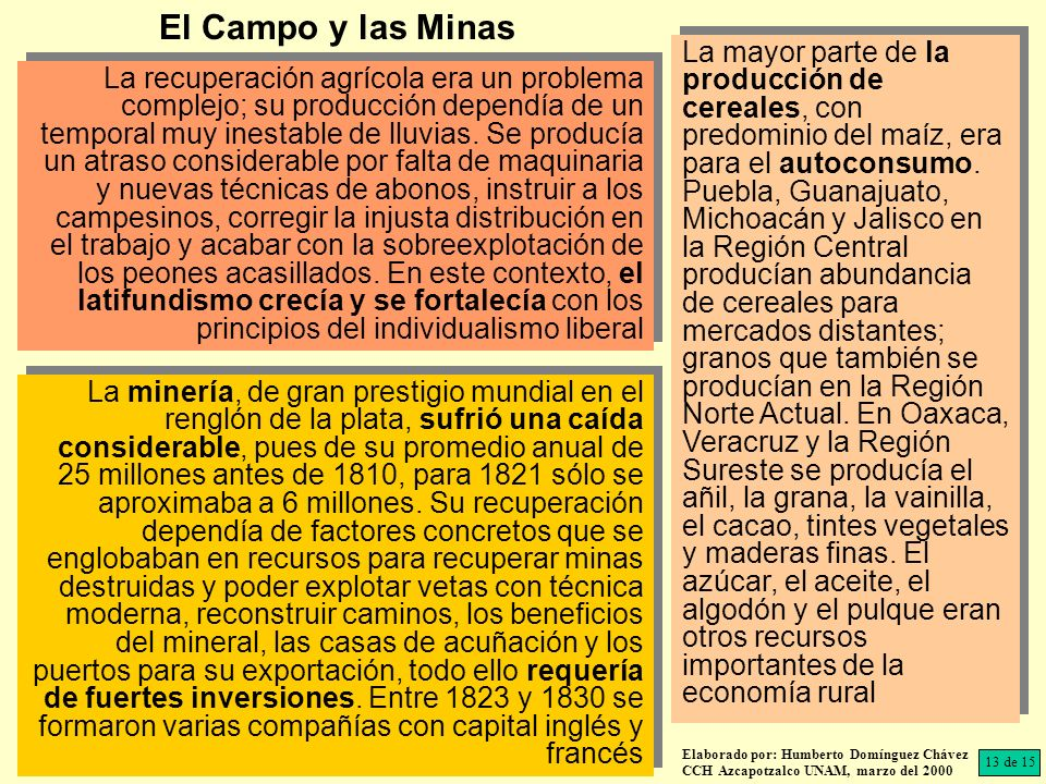 El Campo y las Minas