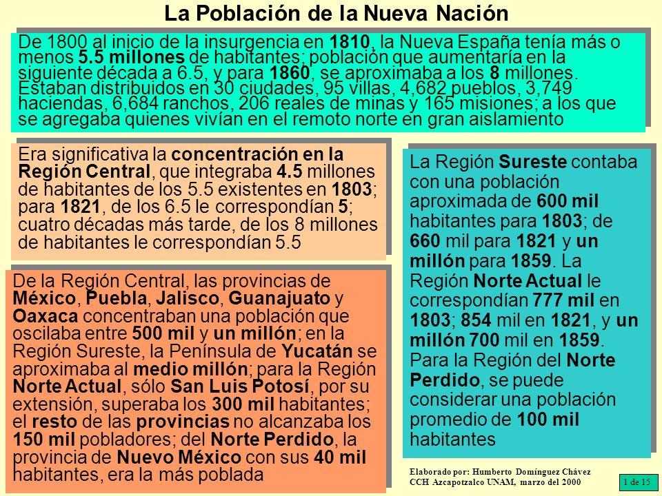 La Población de la Nueva Nación