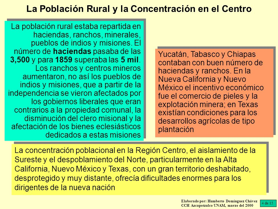 La Población Rural y la Concentración en el Centro