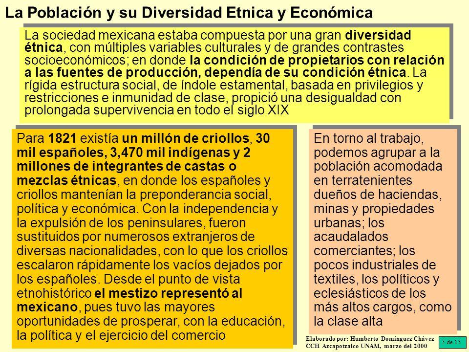 La Población y su Diversidad Etnica y Económica