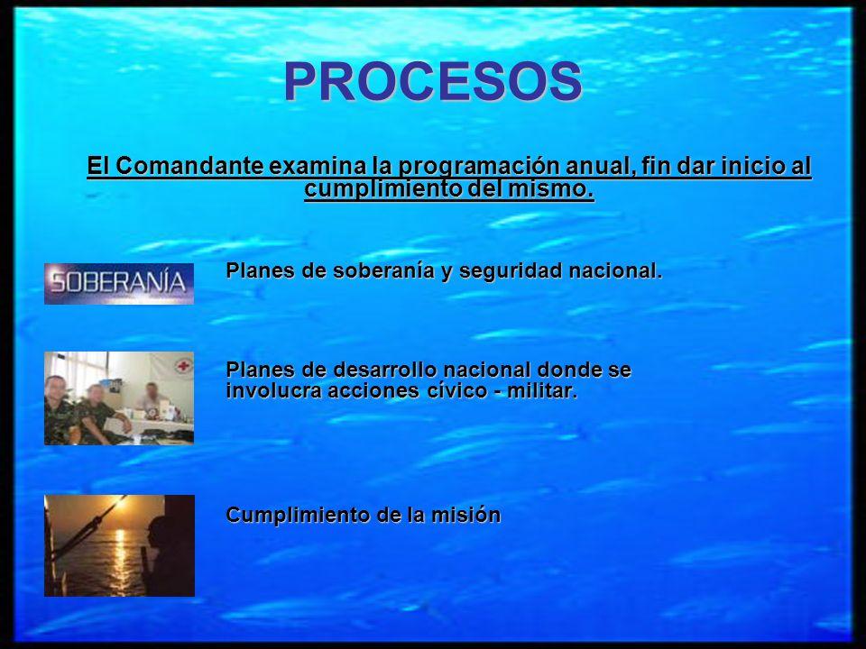 PROCESOS El Comandante examina la programación anual, fin dar inicio al cumplimiento del mismo. Planes de soberanía y seguridad nacional.