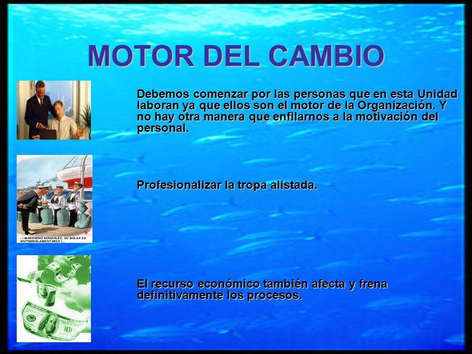 MOTOR DEL CAMBIO