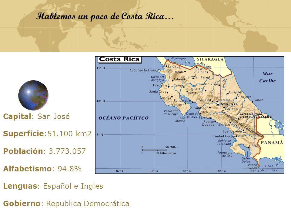 Hablemos un poco de Costa Rica…