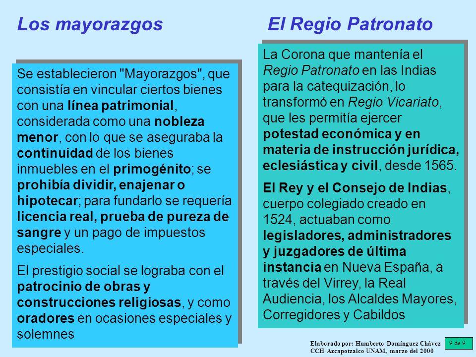 Los mayorazgos El Regio Patronato