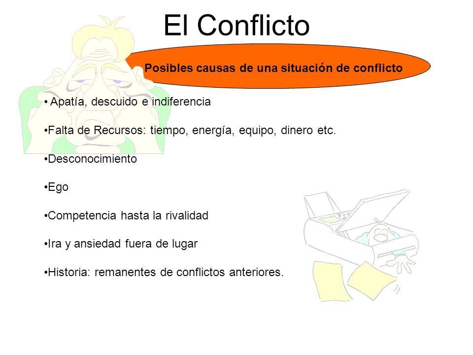 El Conflicto Posibles causas de una situación de conflicto
