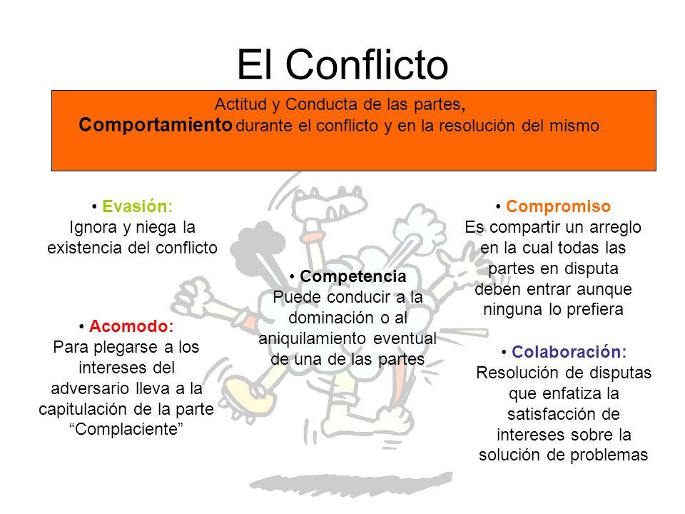 Ignora y niega la existencia del conflicto