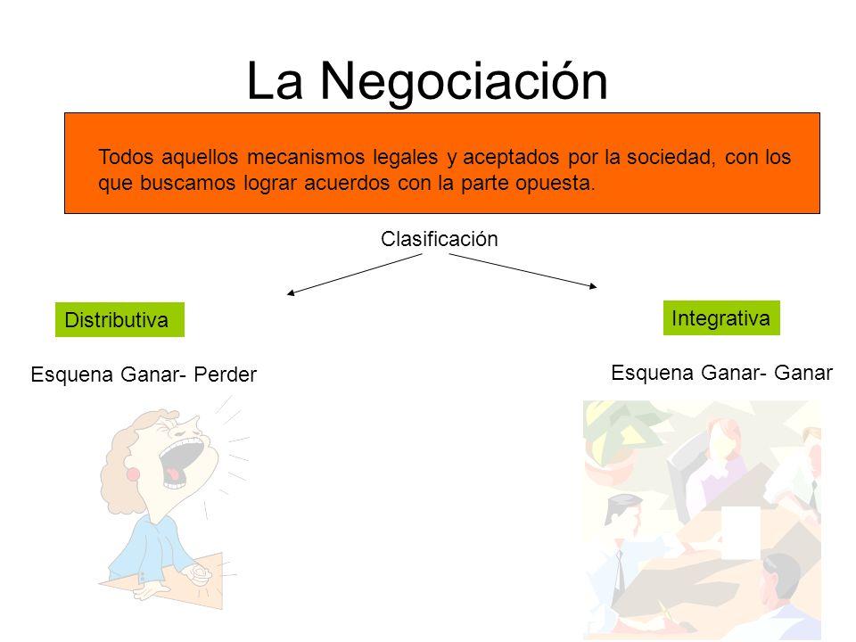 La Negociación Todos aquellos mecanismos legales y aceptados por la sociedad, con los. que buscamos lograr acuerdos con la parte opuesta.