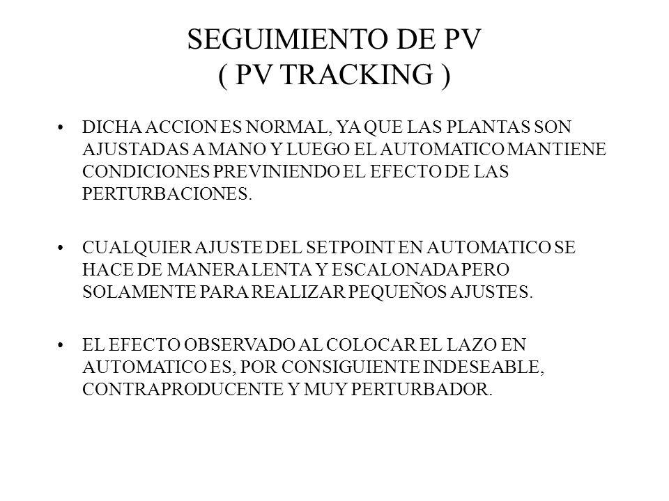 SEGUIMIENTO DE PV ( PV TRACKING )