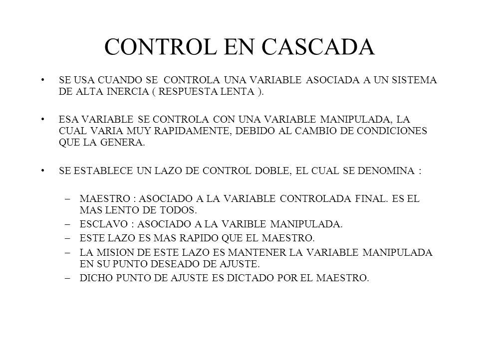 CONTROL EN CASCADASE USA CUANDO SE CONTROLA UNA VARIABLE ASOCIADA A UN SISTEMA DE ALTA INERCIA ( RESPUESTA LENTA ).