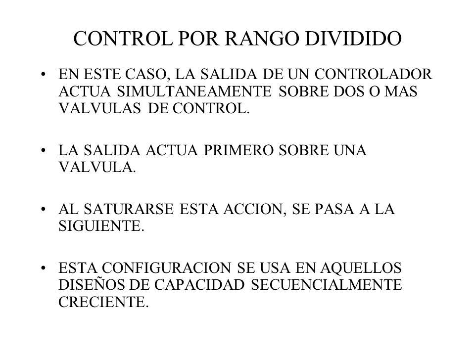 CONTROL POR RANGO DIVIDIDO