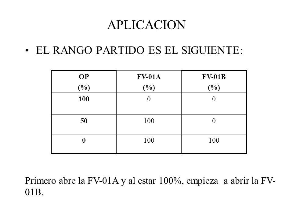 APLICACION EL RANGO PARTIDO ES EL SIGUIENTE: