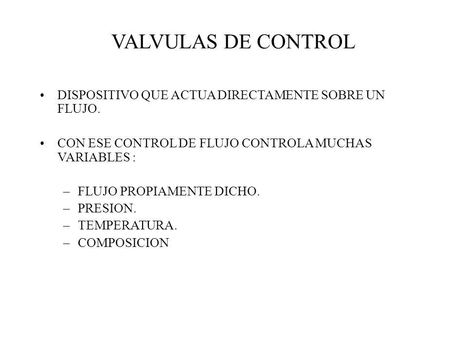 VALVULAS DE CONTROL DISPOSITIVO QUE ACTUA DIRECTAMENTE SOBRE UN FLUJO.