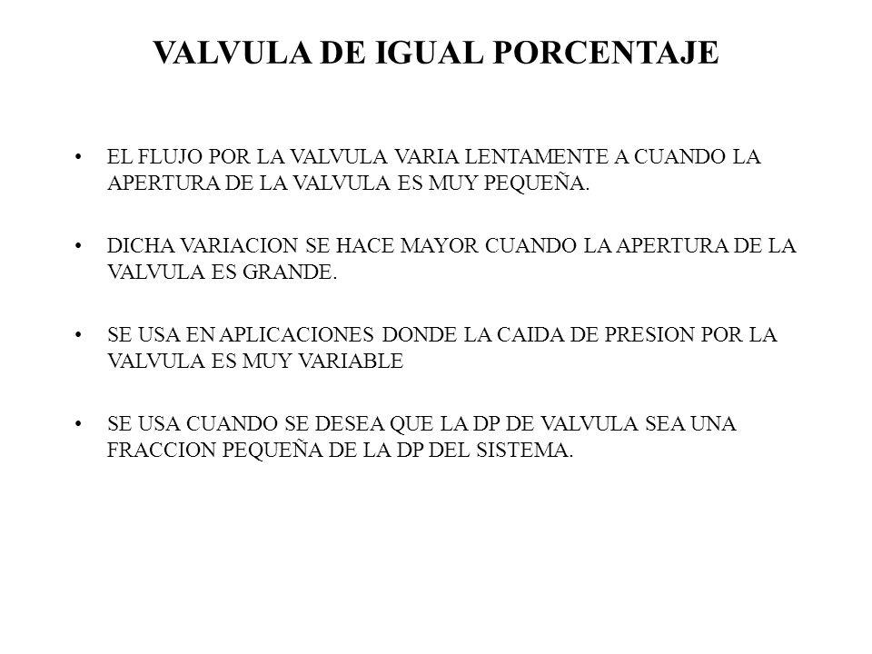 VALVULA DE IGUAL PORCENTAJE