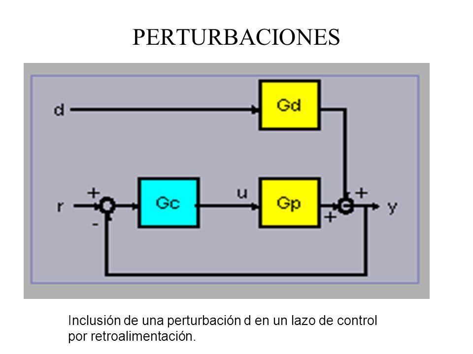 PERTURBACIONES Inclusión de una perturbación d en un lazo de control por retroalimentación.