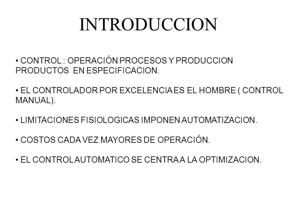 INTRODUCCIONCONTROL : OPERACIÓN PROCESOS Y PRODUCCION PRODUCTOS EN ESPECIFICACION. EL CONTROLADOR POR EXCELENCIA ES EL HOMBRE ( CONTROL MANUAL).