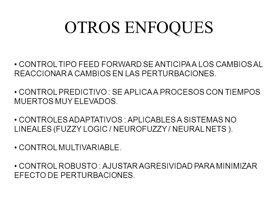 OTROS ENFOQUES CONTROL TIPO FEED FORWARD SE ANTICIPA A LOS CAMBIOS AL REACCIONAR A CAMBIOS EN LAS PERTURBACIONES.