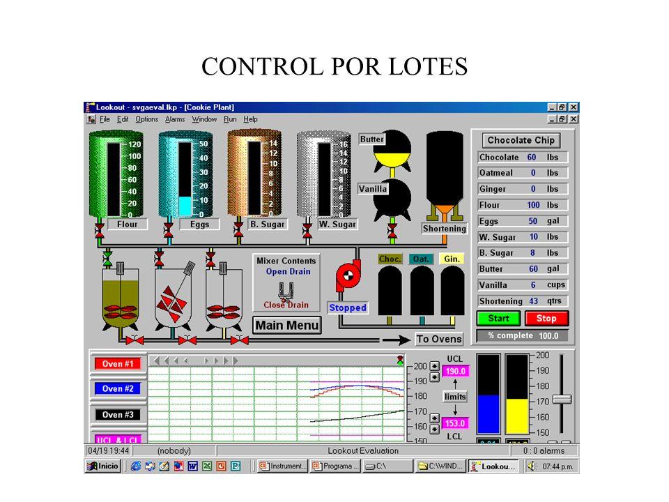 CONTROL POR LOTES